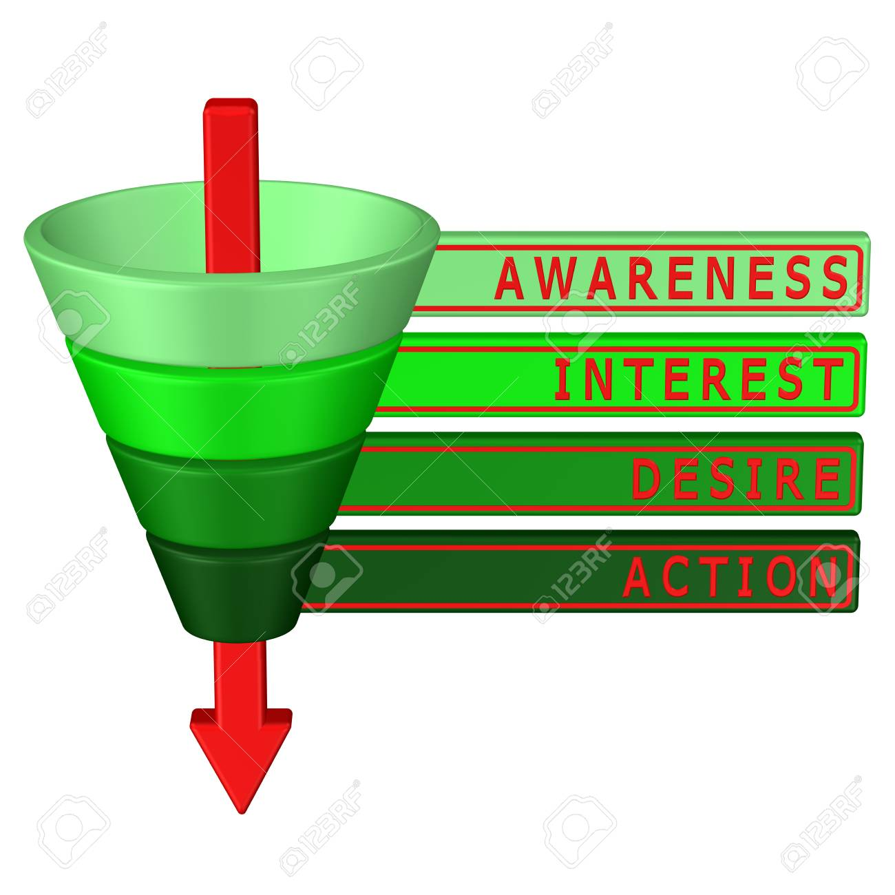 Concept purchase funnel with words and arrow isolated on white concept purchase funnel with words and arrow isolated on white background 3d rendering ccuart Choice Image