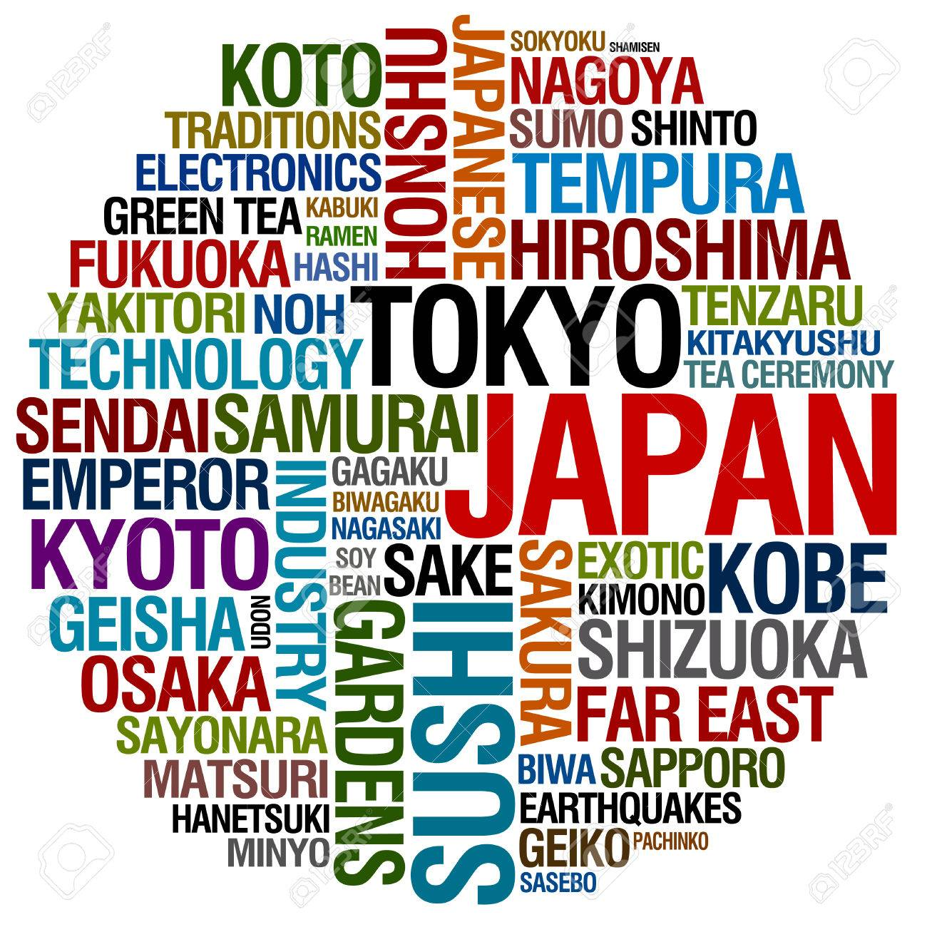 word collage about japan stock photo picture and royalty free image