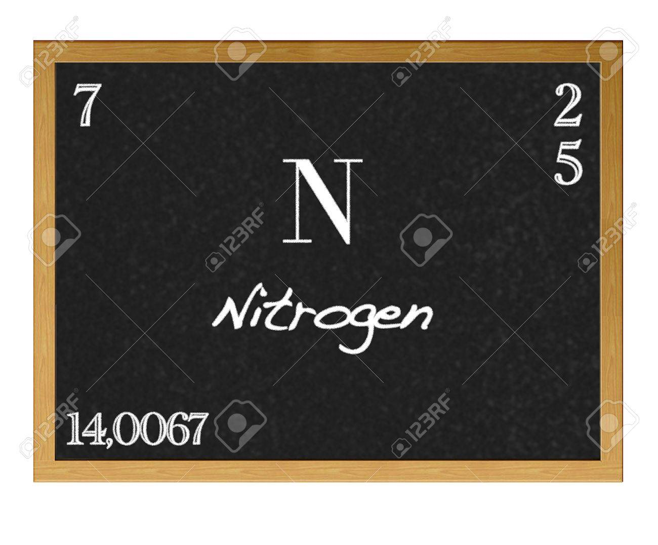 Isolated blackboard with periodic table nitrogen stock photo isolated blackboard with periodic table nitrogen stock photo 13123321 gamestrikefo Choice Image