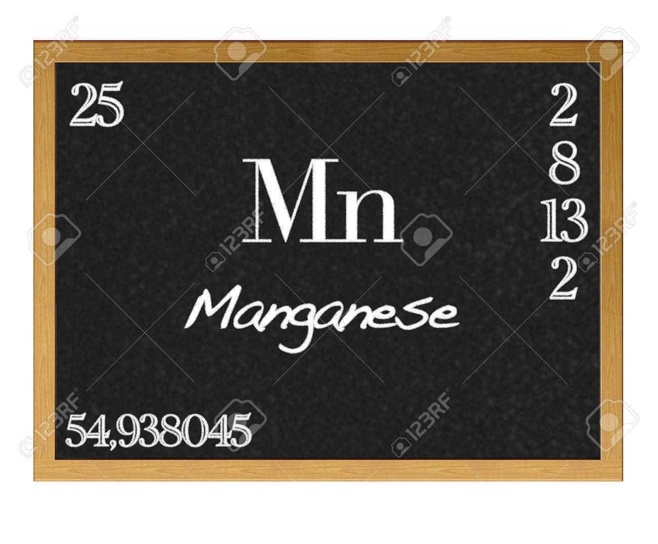 Pizarra aislada con la tabla peridica manganeso fotos retratos pizarra aislada con la tabla peridica manganeso foto de archivo 13123350 urtaz Images