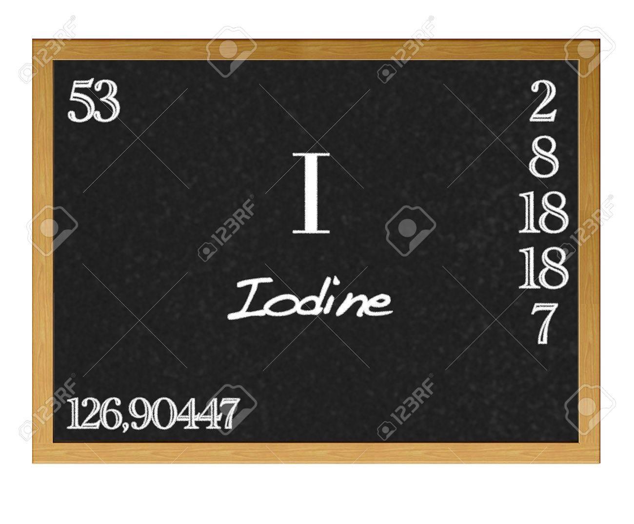 Isolated blackboard with periodic table iodine stock photo isolated blackboard with periodic table iodine stock photo 13151289 gamestrikefo Choice Image