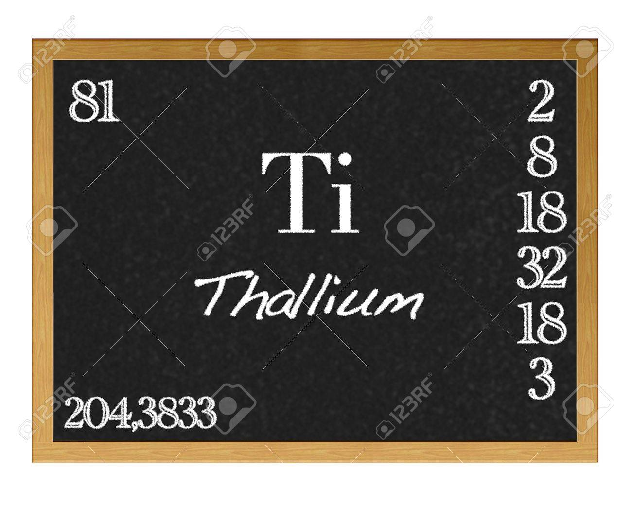 Jlab periodic table images periodic table images hobart k12 periodic table images periodic table images jlab periodic table gallery periodic table images hobart gamestrikefo Image collections