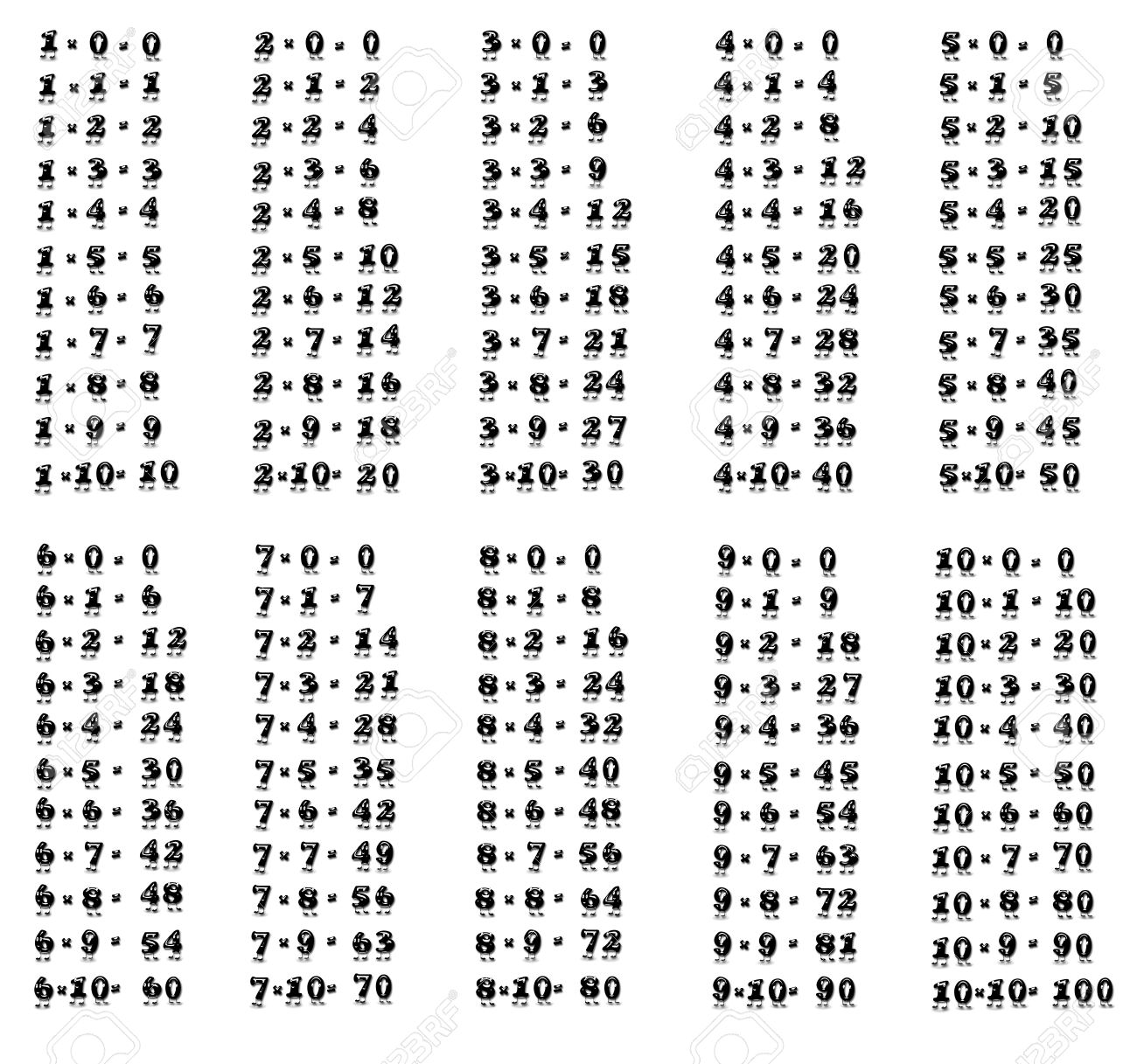 Multiplication tables video image collections periodic table images multiplication tables audio gallery periodic table images audio multiplication tables choice image periodic table images illustration gamestrikefo Gallery