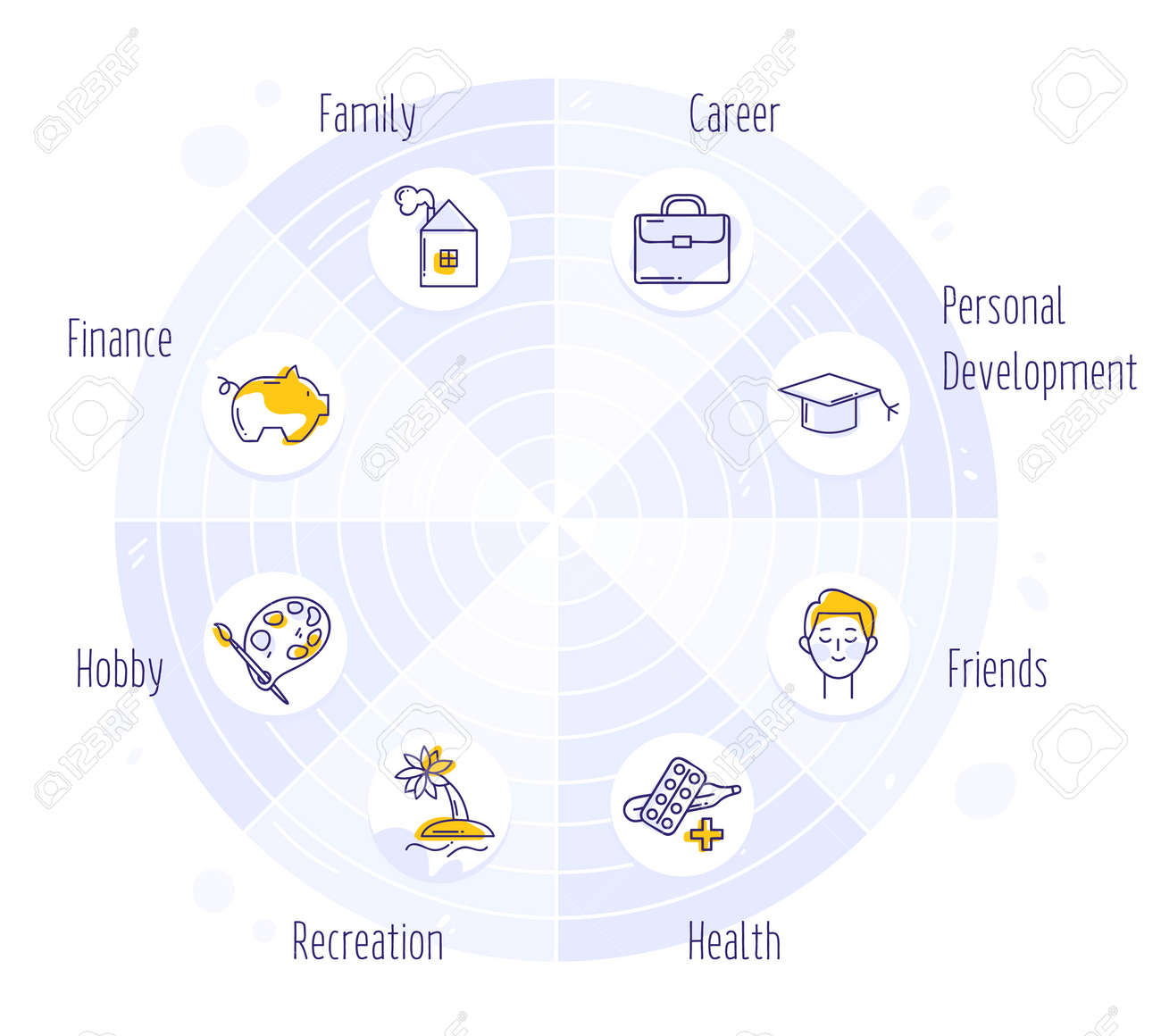 The Wheel of Life. Coaching tool in colorful diagram. Life balance concept. Human needs icons. - 170358955