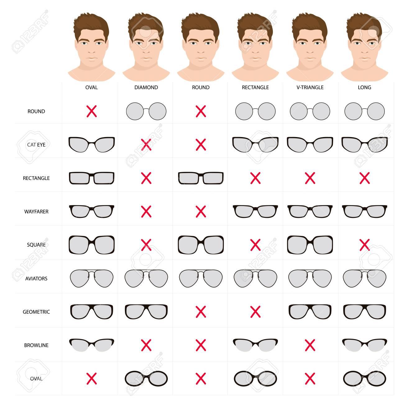 Gafas Adecuadas Para La Forma De La Cara Del Hombre. El Ejemplo ...