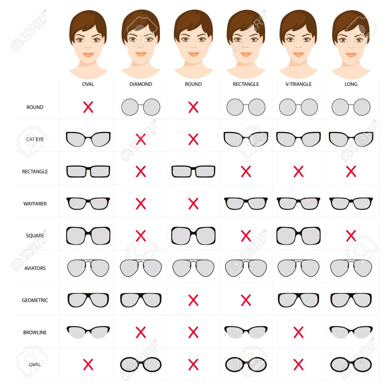 Right Glasses For Women S Face Shape. Stock Vector Illustration ...
