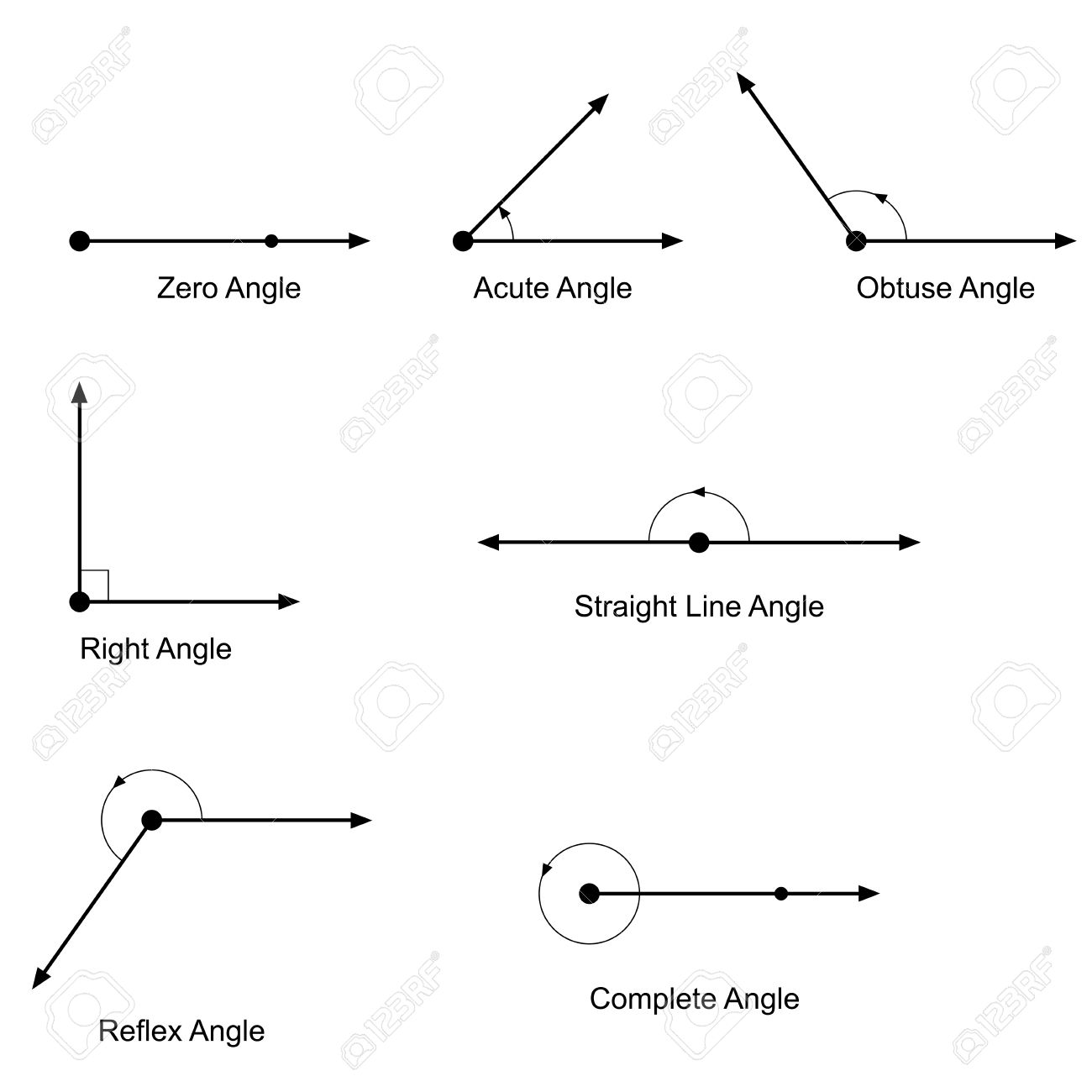 Types of angles vector royalty free cliparts vectors and stock types of angles vector stock vector 38726322 biocorpaavc Image collections