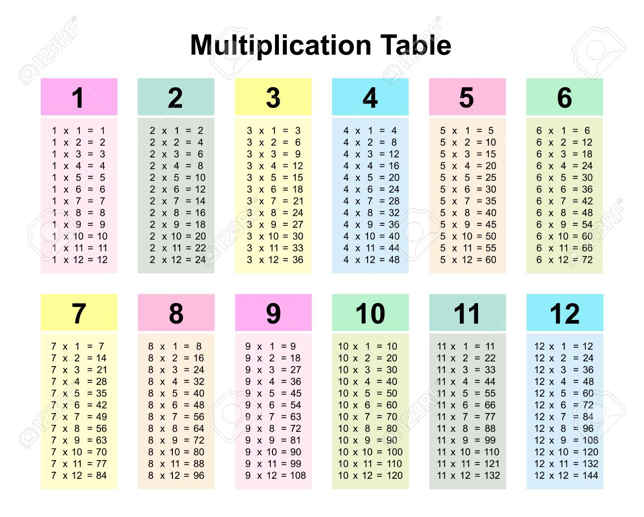 multiplication table chart or multiplication table printable vector illustration - 117690319