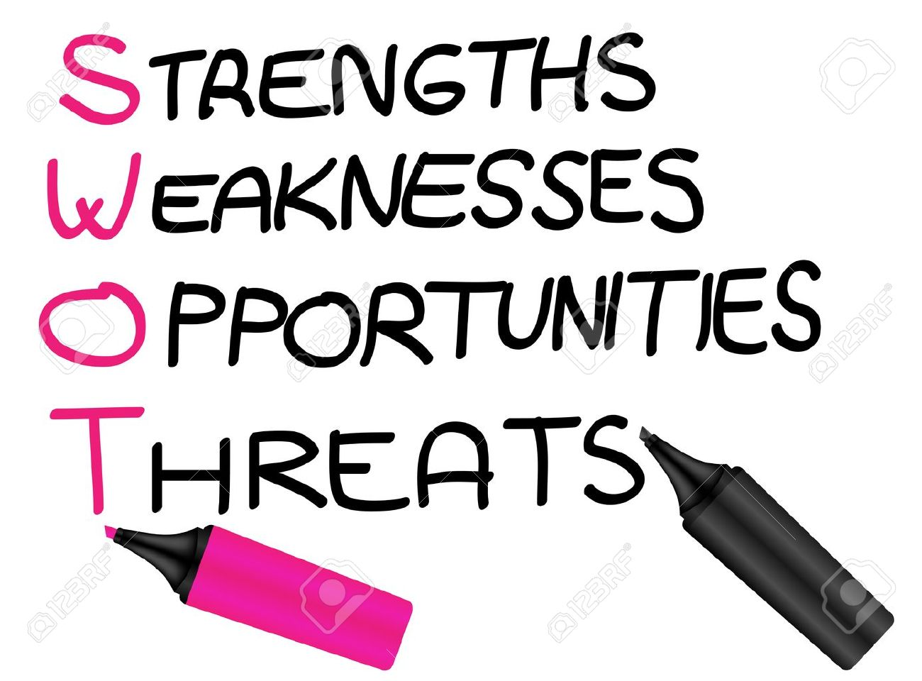 swot sign strengths weaknesses opportunities threats drawn swot sign strengths weaknesses opportunities threats drawn markers stock vector