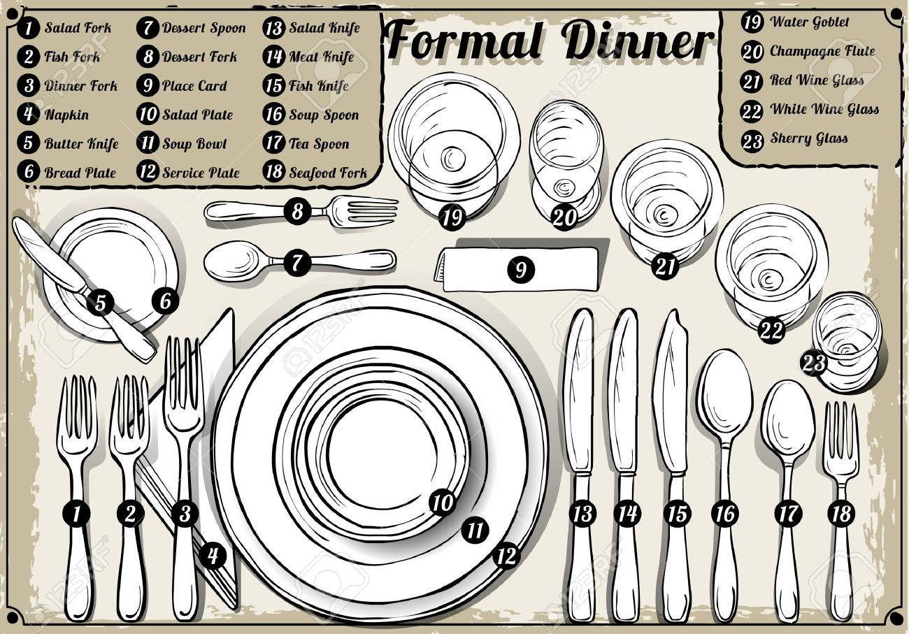 Detailed Illustration of a Vintage Hand Drawn Place Setting Formal Dinner Stock Vector - 33103152 & Detailed Illustration Of A Vintage Hand Drawn Place Setting Formal ...