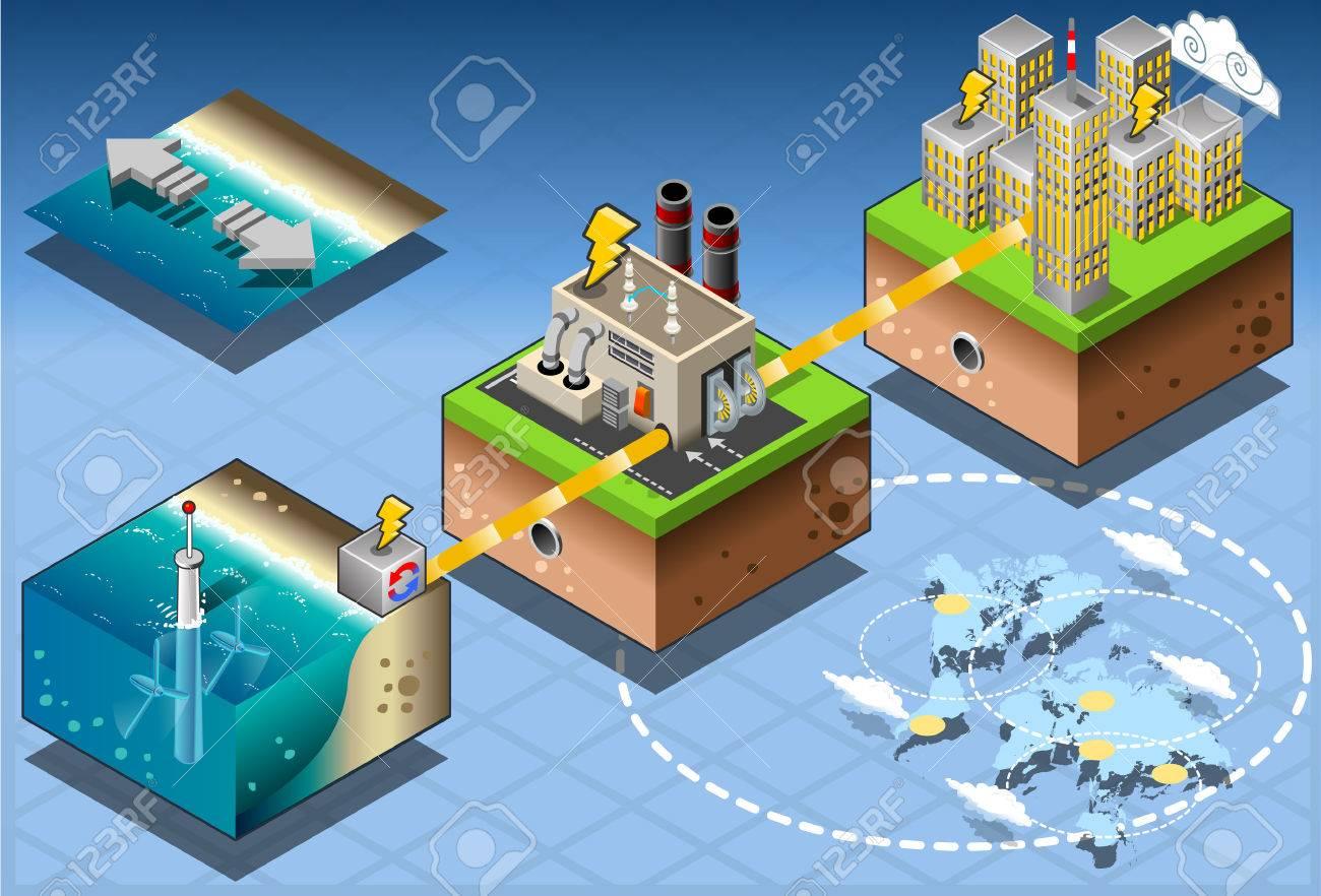 Detailed illustration of a Isometric Infographic Underwater Turbines Renewable Energy Diagram - 36848282