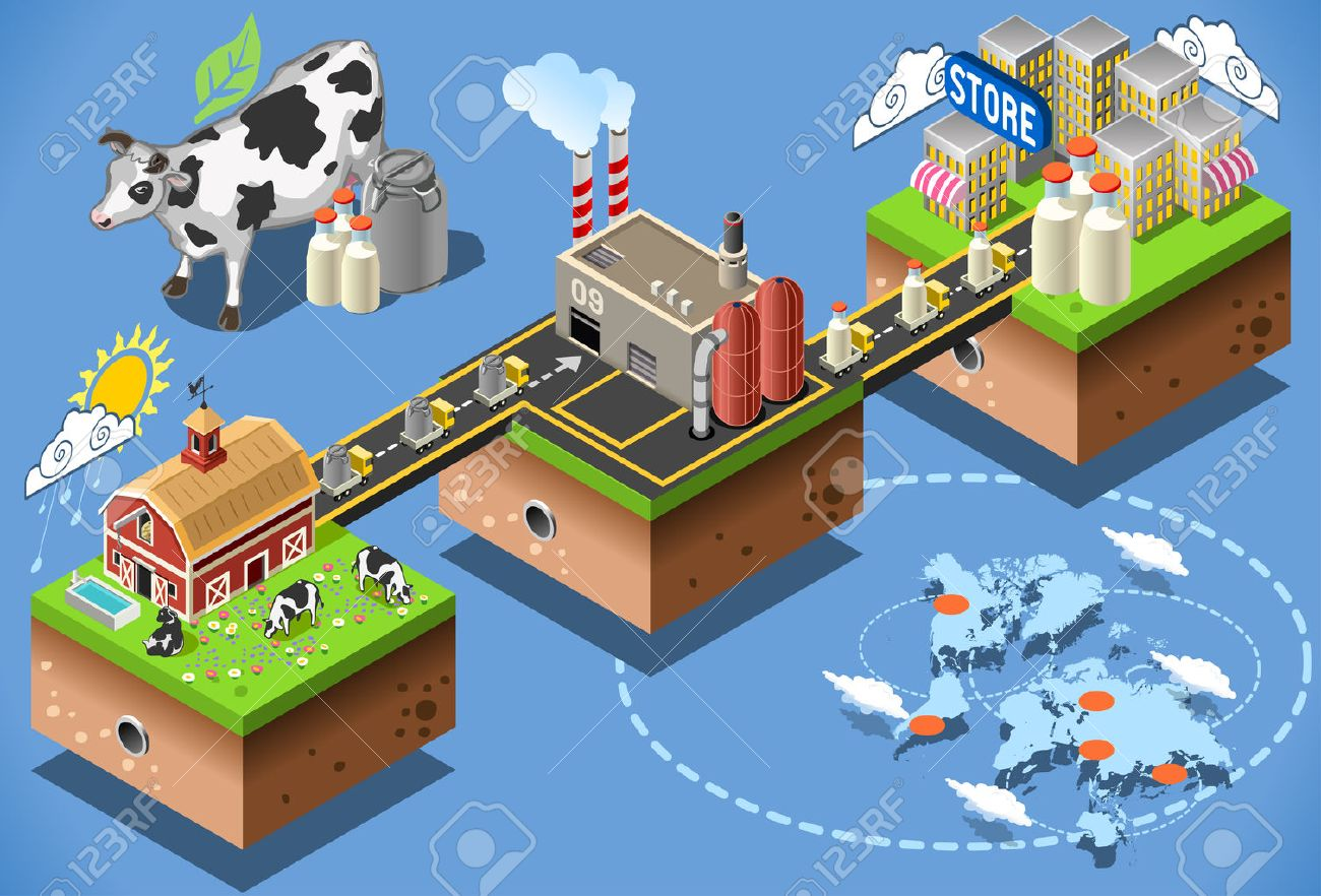 Dairy Products Milk Processing Stages of Web 3D Isometric Vector