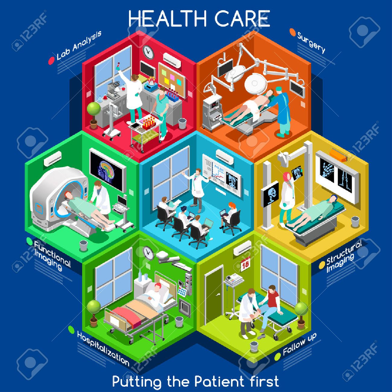 Clinical Trials and Healthcare. Hospital Departments with People NEW bright palette 3D Flat Vector Icon Set. Rooms with Patients Doctors Nurses Scrubs Staff Support Workers. Putting the Patient 1ST Stock Vector - 46505465