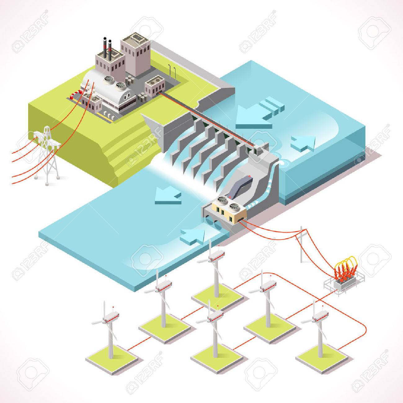 48084801 Hybrid Power Systems Hydroelectric Plant and Windmill Factory Isometric Electric Power Station Elect Stock Vector hydroelectric plant diagram hydroelectric energy \u2022 wiring diagram  at bayanpartner.co