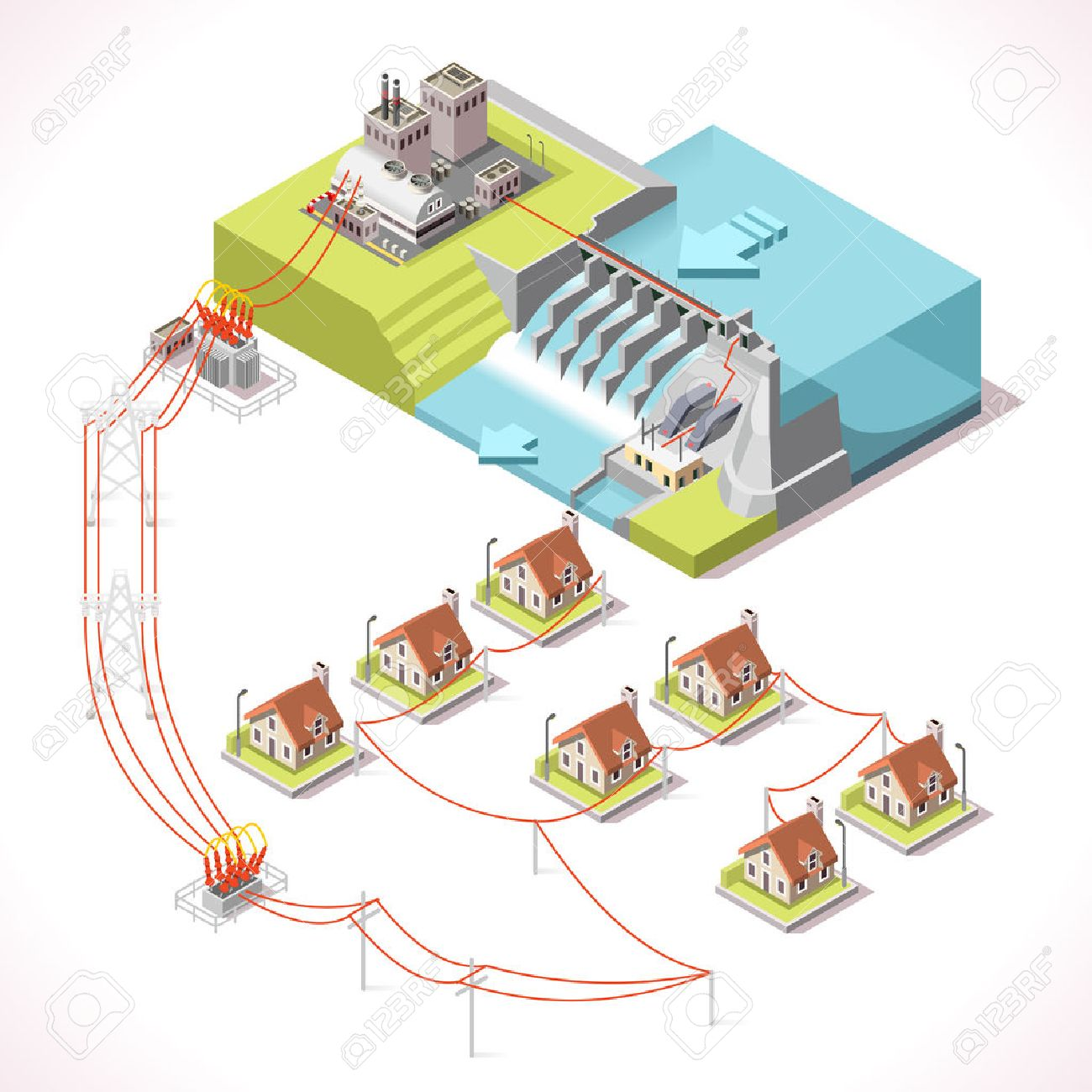hydroelectric power plant factory electric  water power station dam  electricity grid and energy supply chain