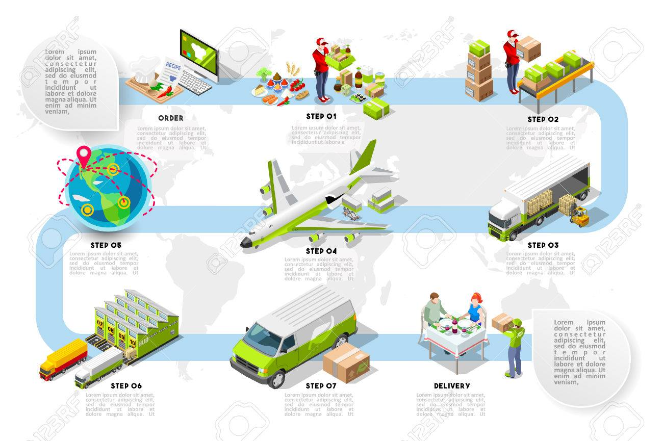 international trade and logistics course