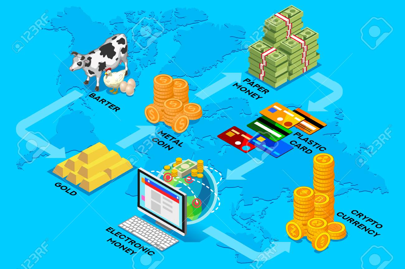 the idea of money and cryptocurrency