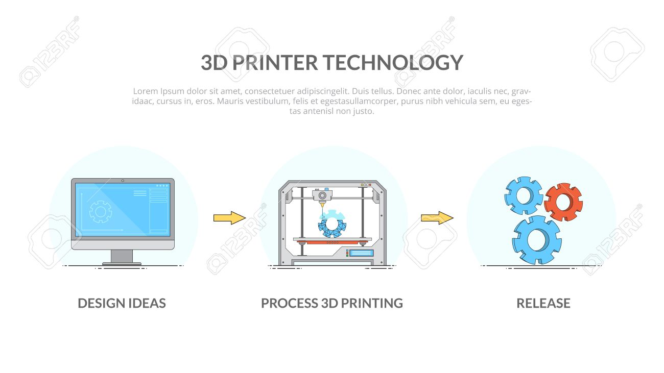 modern thin linear icons the printing process on the 3d printer