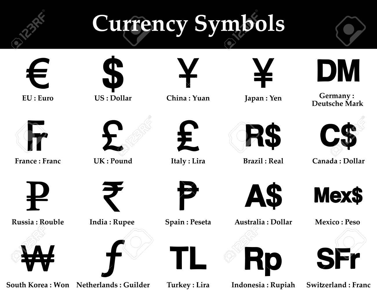 Currency symbols royalty free cliparts vectors and stock currency symbols stock vector 38253421 biocorpaavc Choice Image