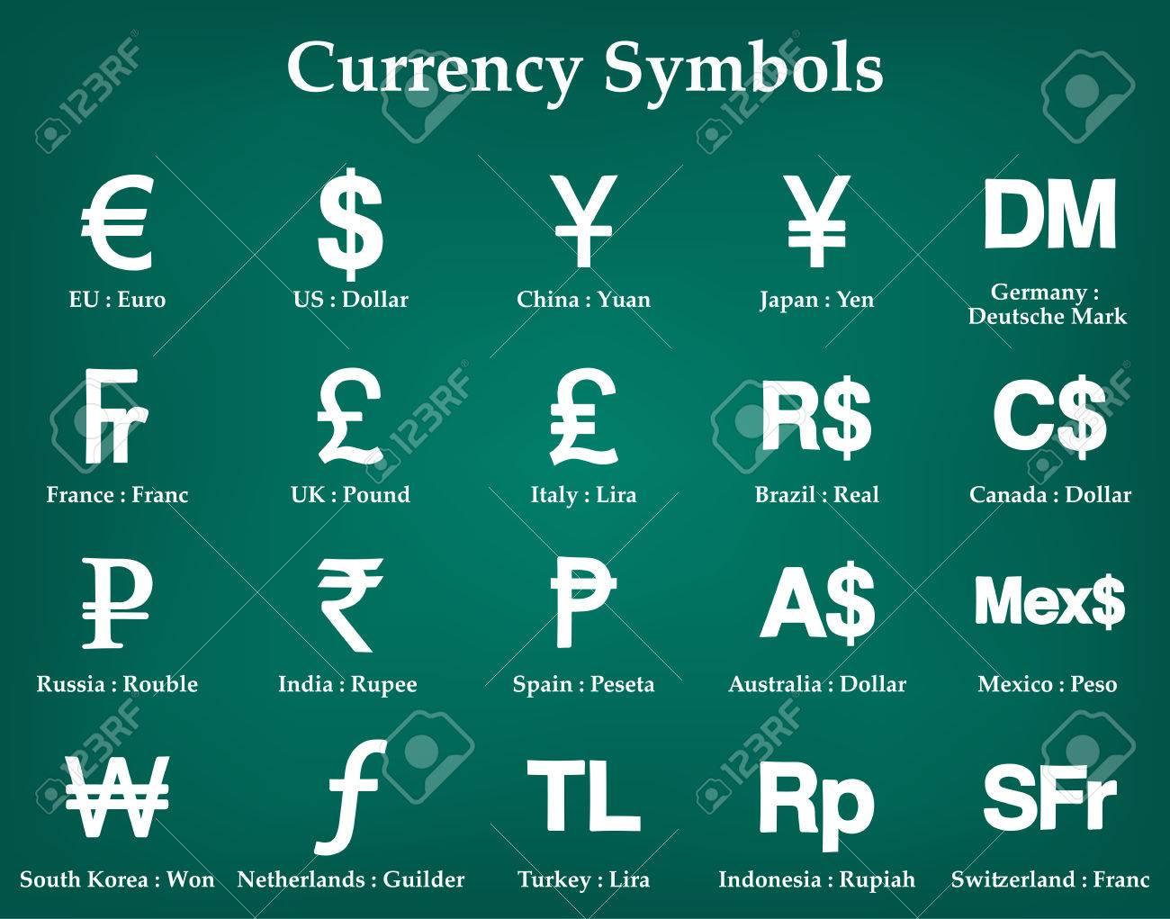 Currency symbols royalty free cliparts vectors and stock currency symbols stock vector 38253422 biocorpaavc Choice Image