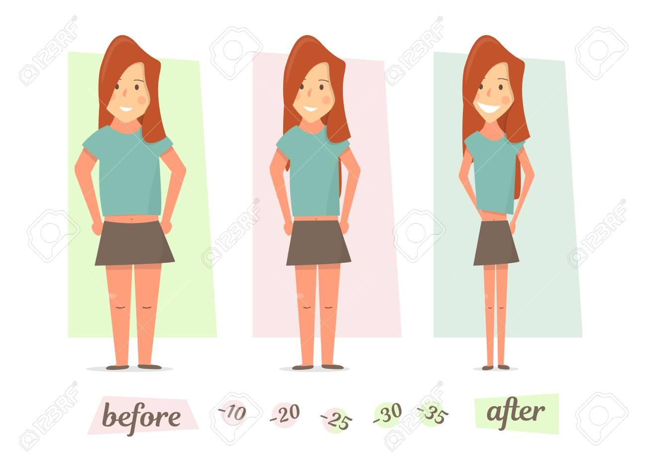 30 pérdida de peso antes y después