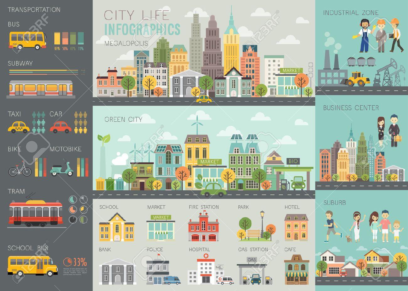 La vie en ville Infographic fixé avec des graphiques et d'autres éléments. Banque d'images - 53370629