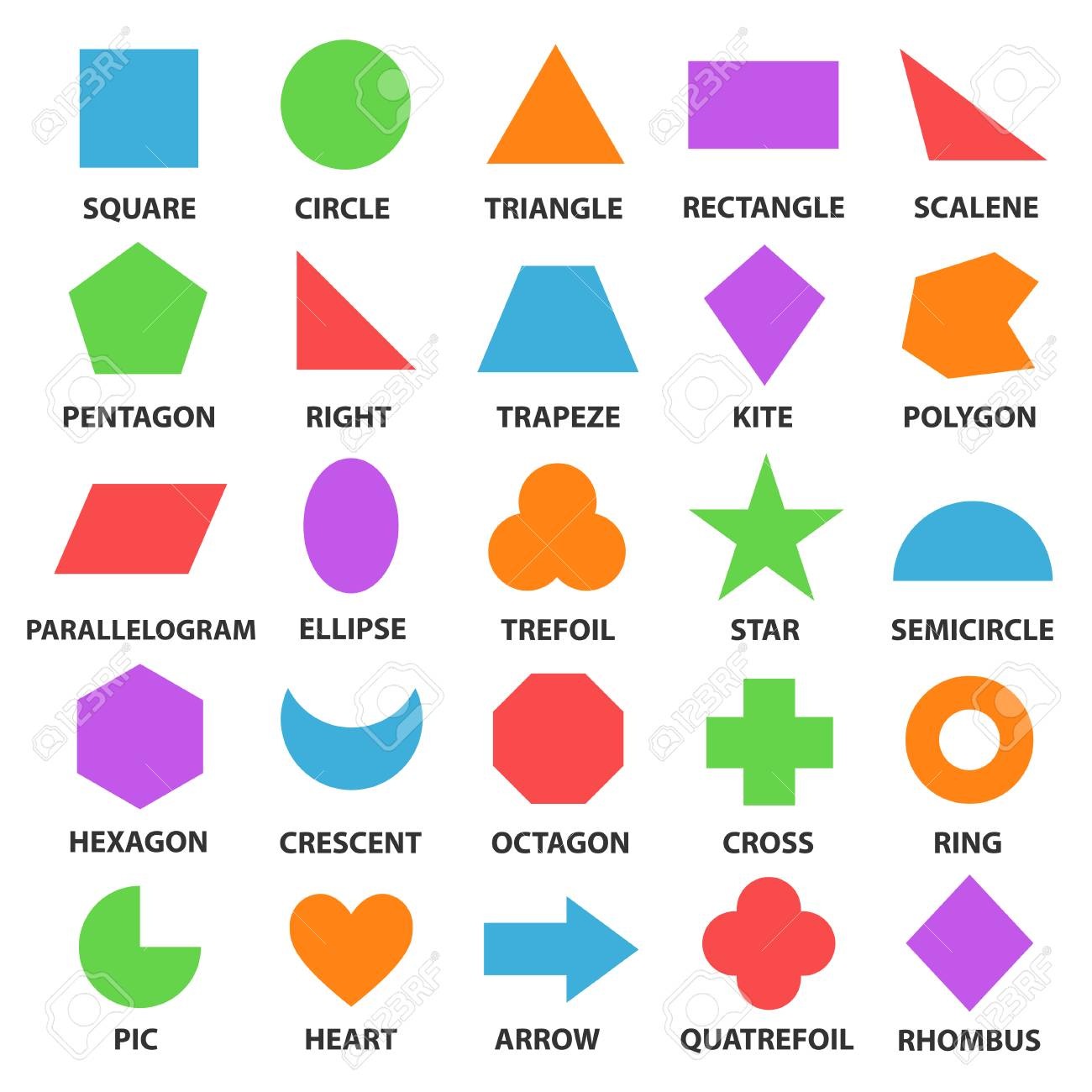 educational geometric shapes set understanding of geometry postereducational geometric shapes set understanding of geometry poster for teaching and learning in school