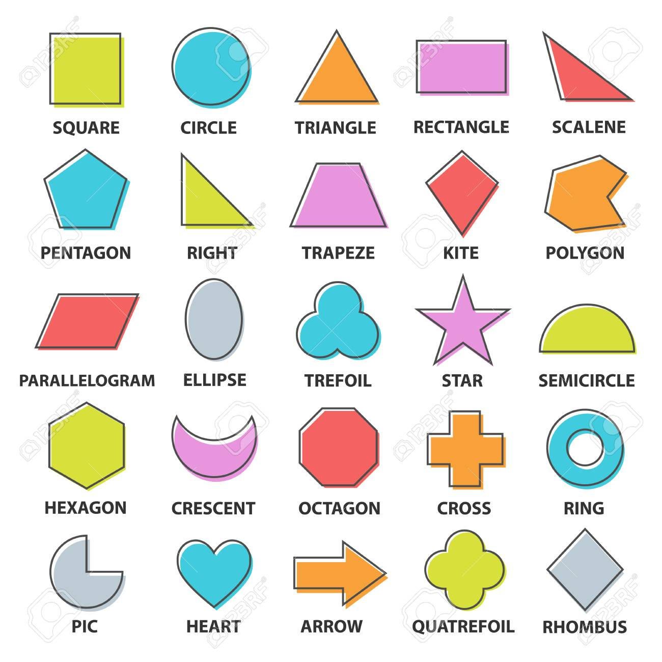 Basic shapes set. Geometric objects collection with names, mathematics..