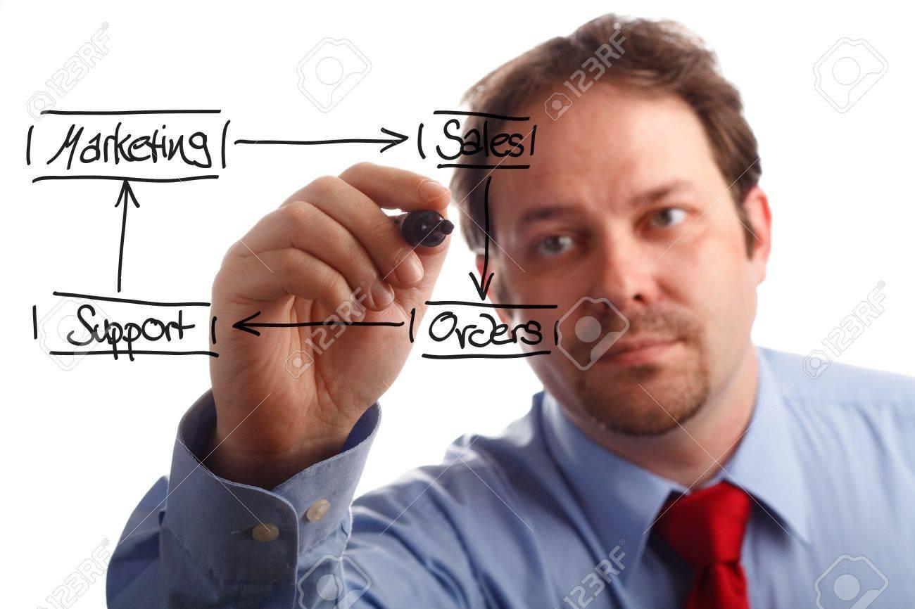 A business man drawing a organization chart Stock Photo - 6929758