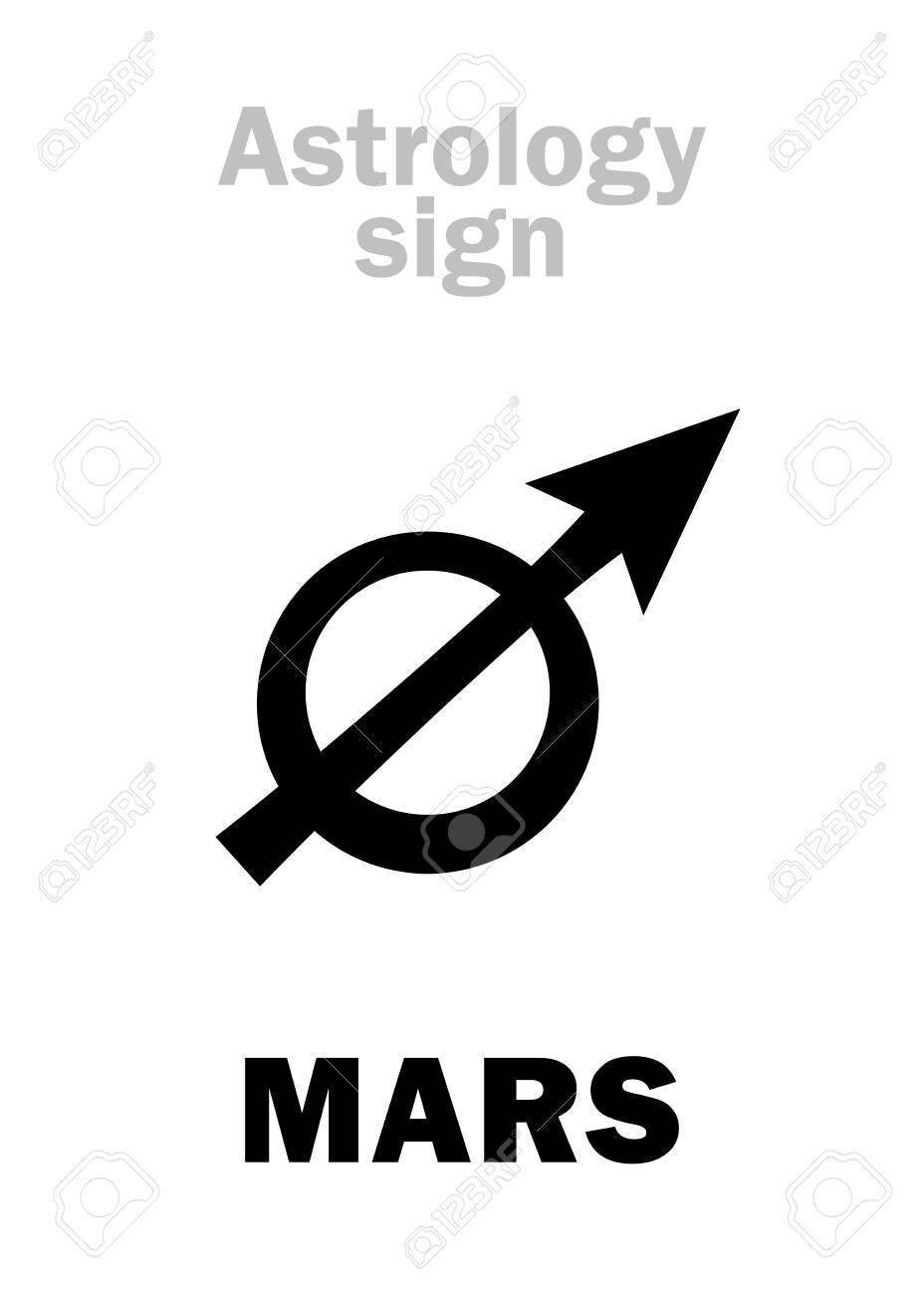 Astrology Alphabet Mars Pyroeis The Planetary Star Planet