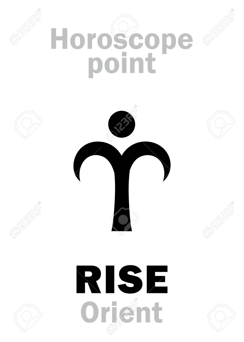 Astrology Alphabet: RISE (Orient), time and point in Astrological