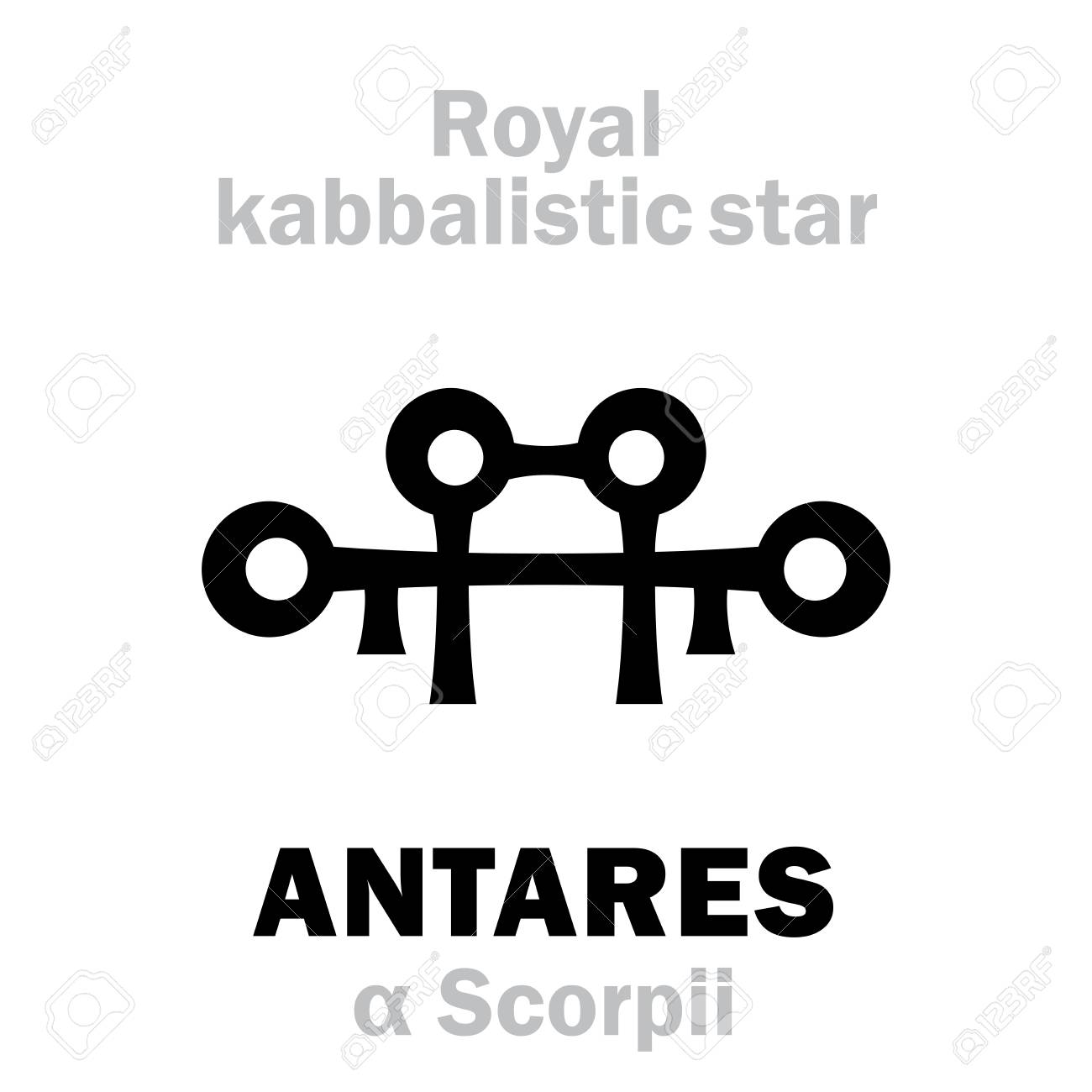 Astrology Alphabet: ANTARES (α Scorpii), «Cor Scorpionis»