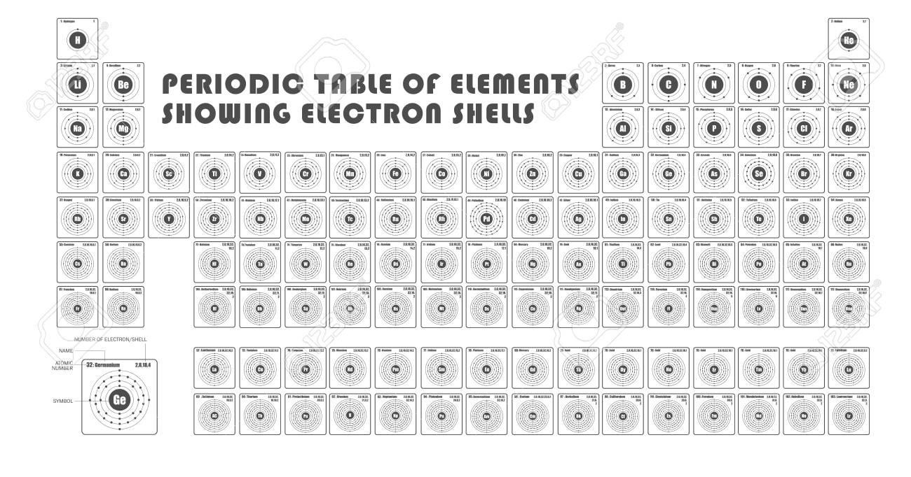 Tabla peridica del elemento que muestra los depsitos de electrones foto de archivo tabla peridica del elemento que muestra los depsitos de electrones urtaz Image collections