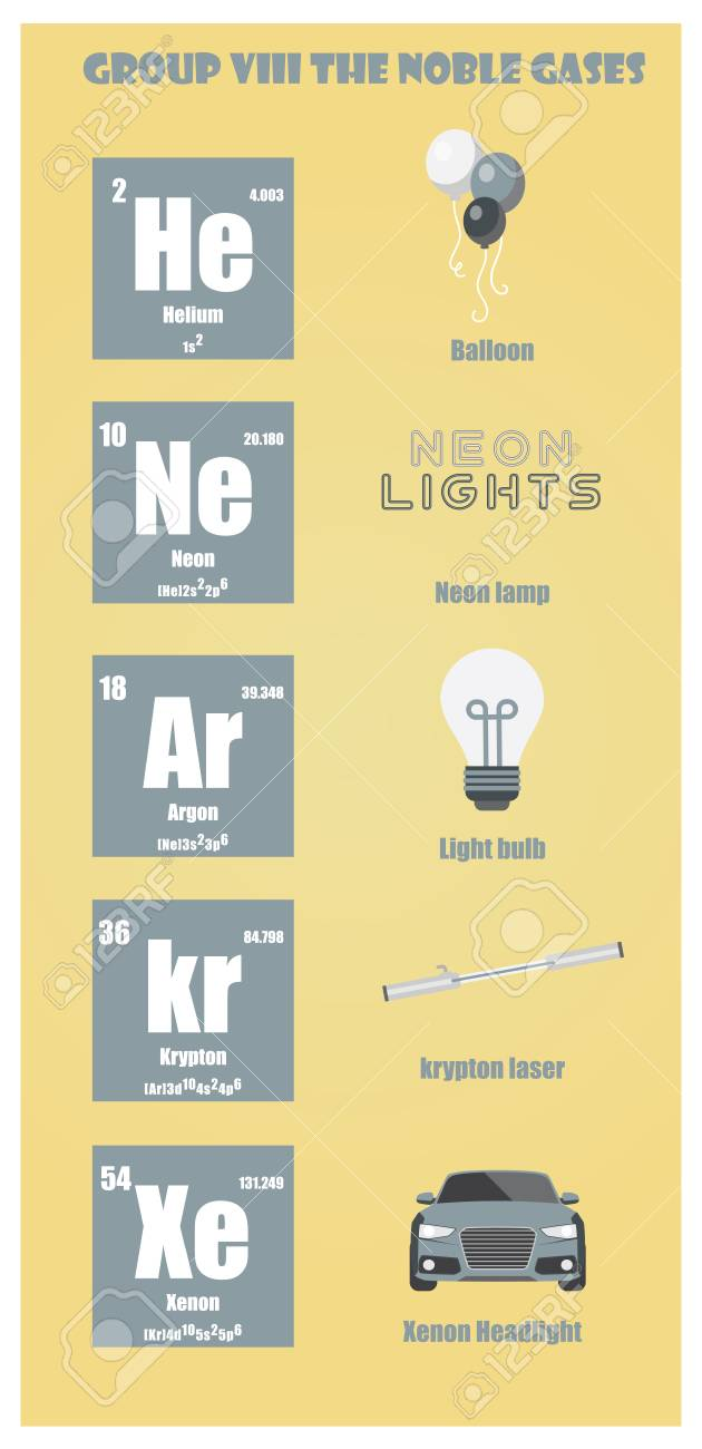 Periodic table of element group viii the noble gases royalty free periodic table of element group viii the noble gases stock vector 95545145 urtaz Images