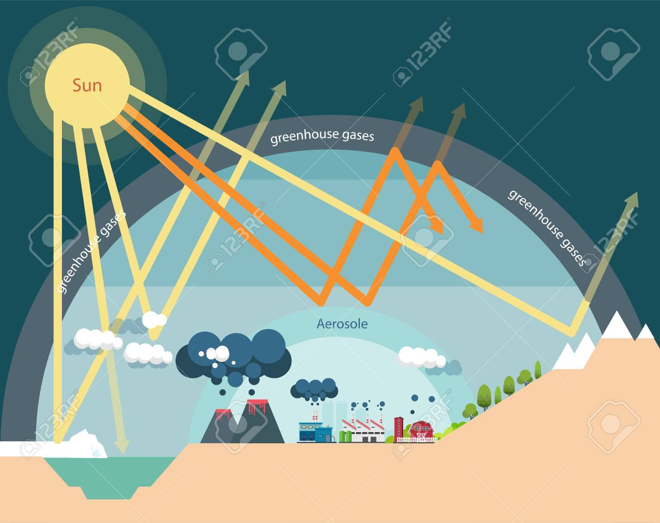 The greenhouse effect illustration info-graphic natural process that warms the Earth's surface. - 100759126