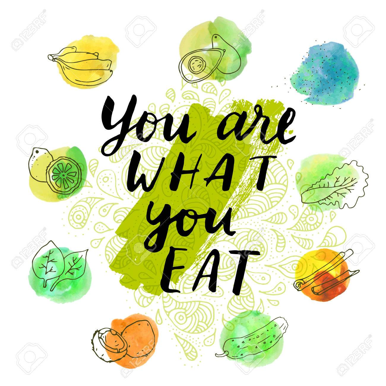 You Are What You Eat Inspirational Motivational Quote For Healthy
