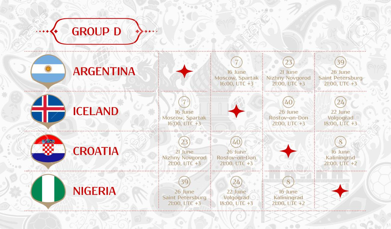 Match schedule group D, 2018 final draw results table, flags