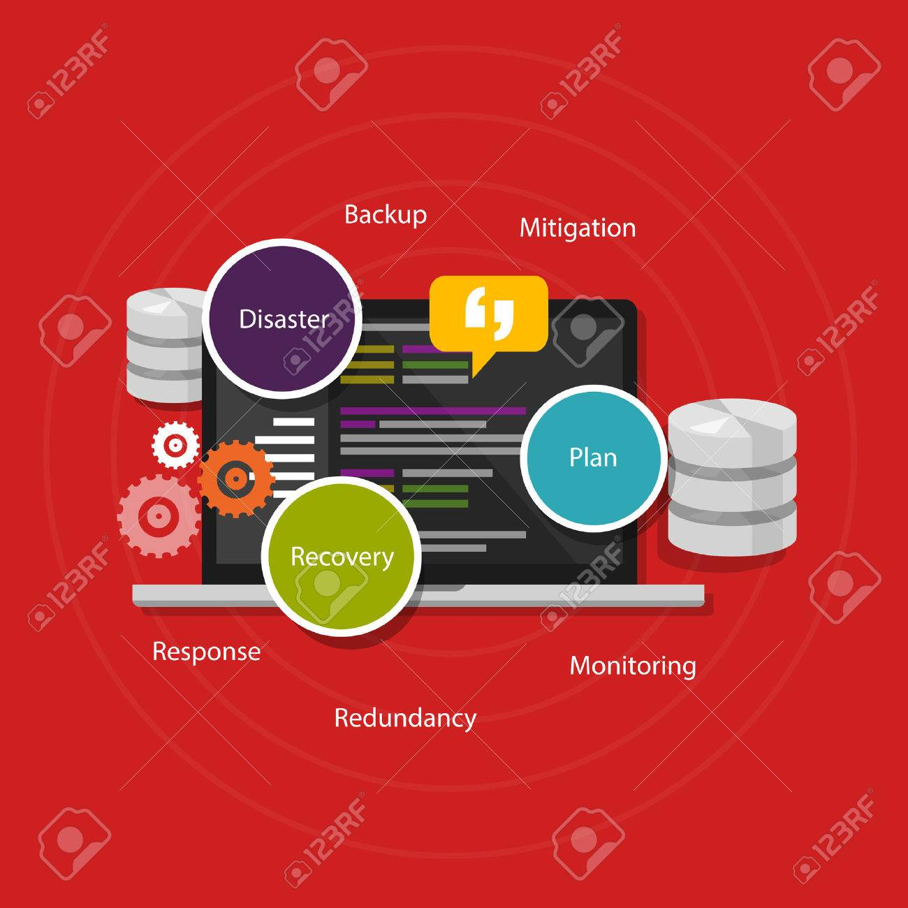 drp disaster recovery plan crisis strategy backup redundancy management vector - 44284207