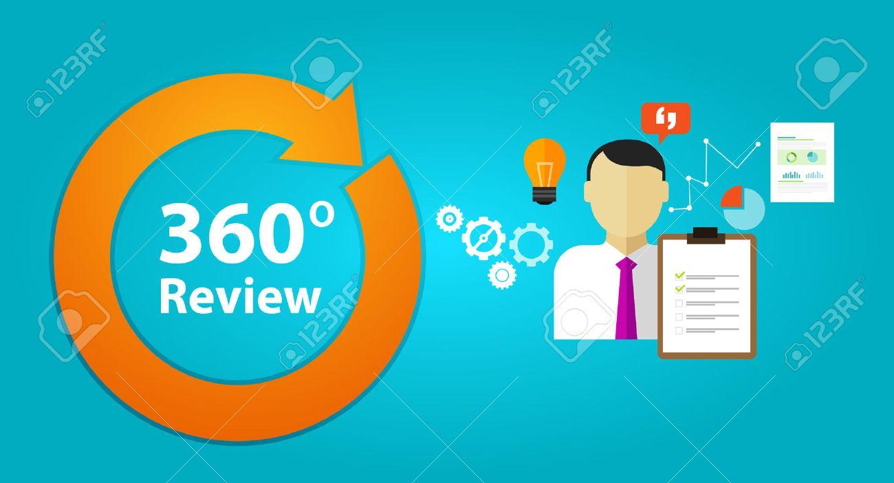 Performance Evaluation Stock Photos. Royalty Free Performance ...