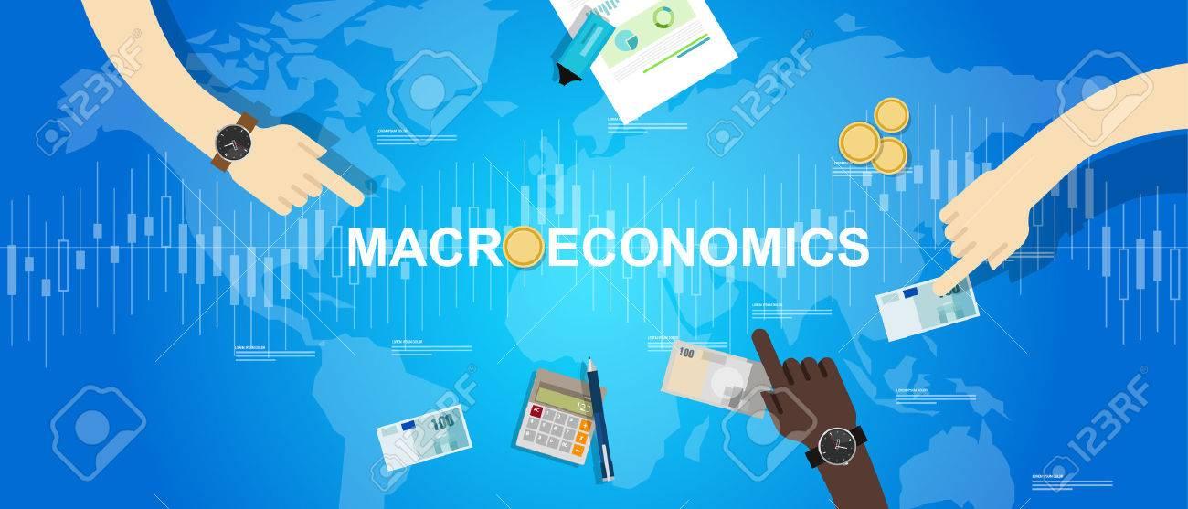micro economy