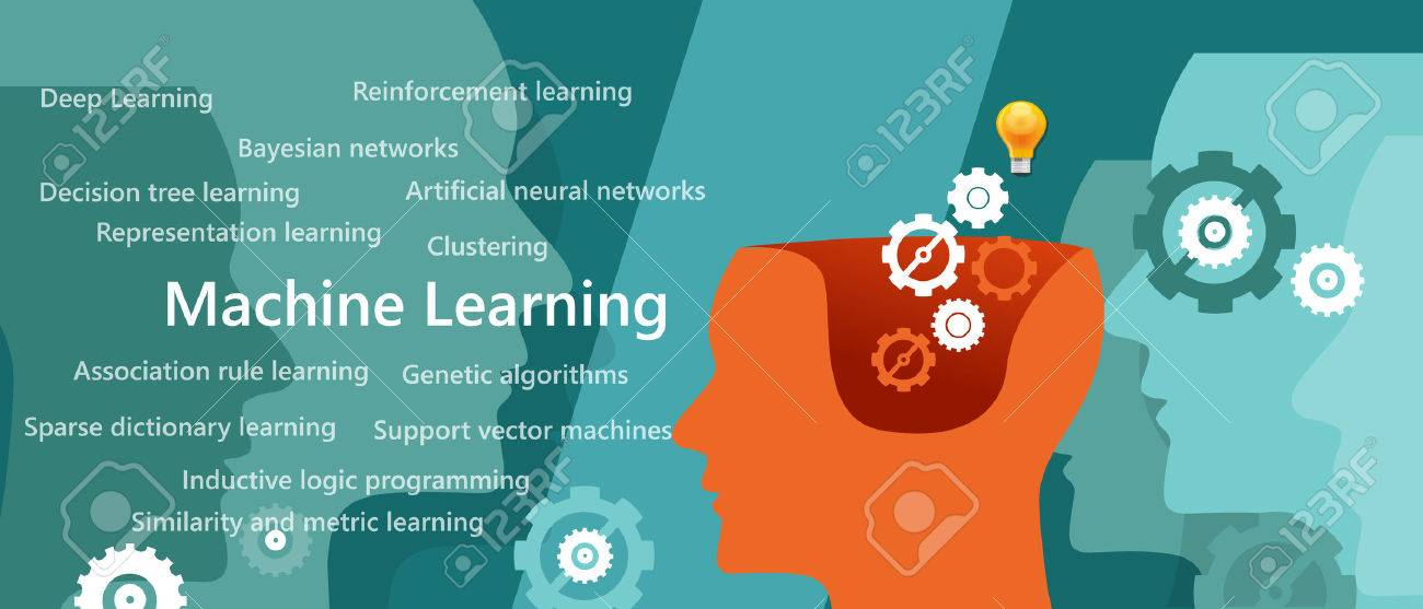 machine learning algorithm concept with related subject such as decision tree, artificial neural network, deep learning and sparse dictionary present with gear gear inside human brain head - 60186235