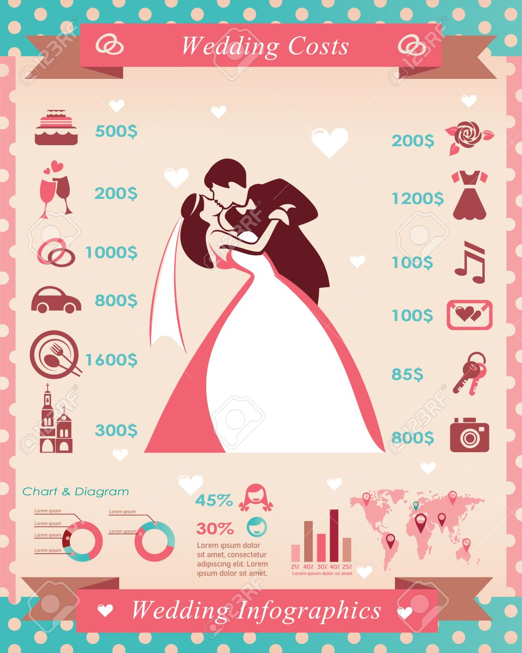 Wedding Plan And Cost Vector Icons Set And Infographics Royalty