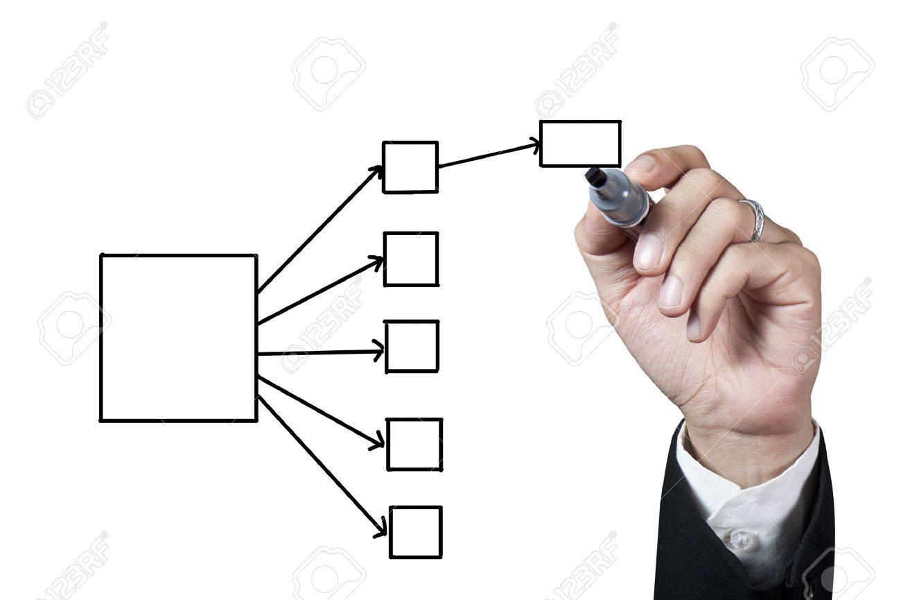 Businessmans la mano dibujando un diagrama de flujo de vaco en el businessmans la mano dibujando un diagrama de flujo de vaco en el fondo blanco foto de ccuart Images