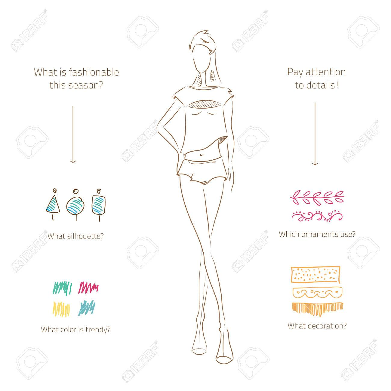 Fashion model sketch silhouette samples of design dress pencil sketch fashion outline