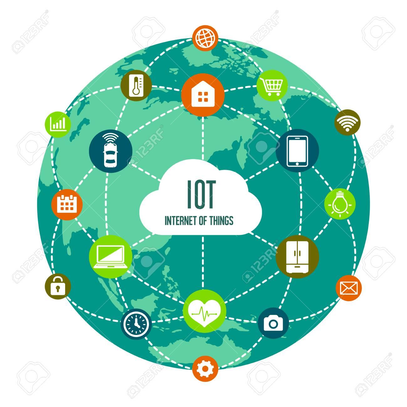 IoT (internet of things) image illustration - 92572795