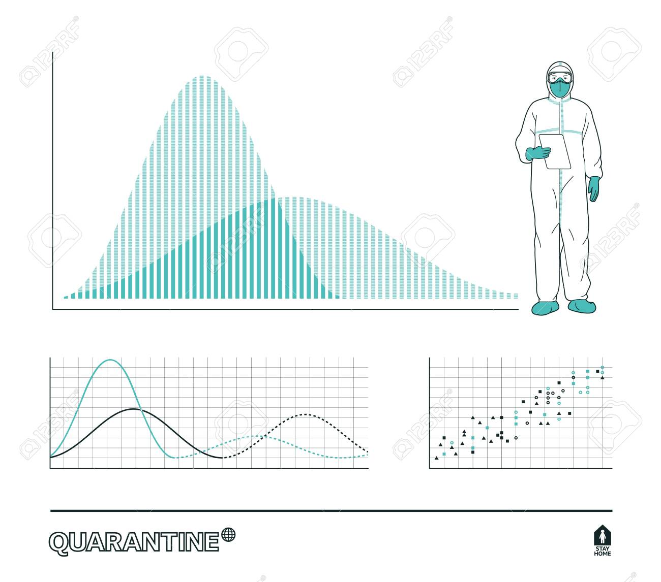 Man wearing isolation suit. Sars-CoV-2 outbreak fatality rate. Dangerous covid-19. Growing number of cases and high death tool. Mortgage rates data illustration set. - 145255670