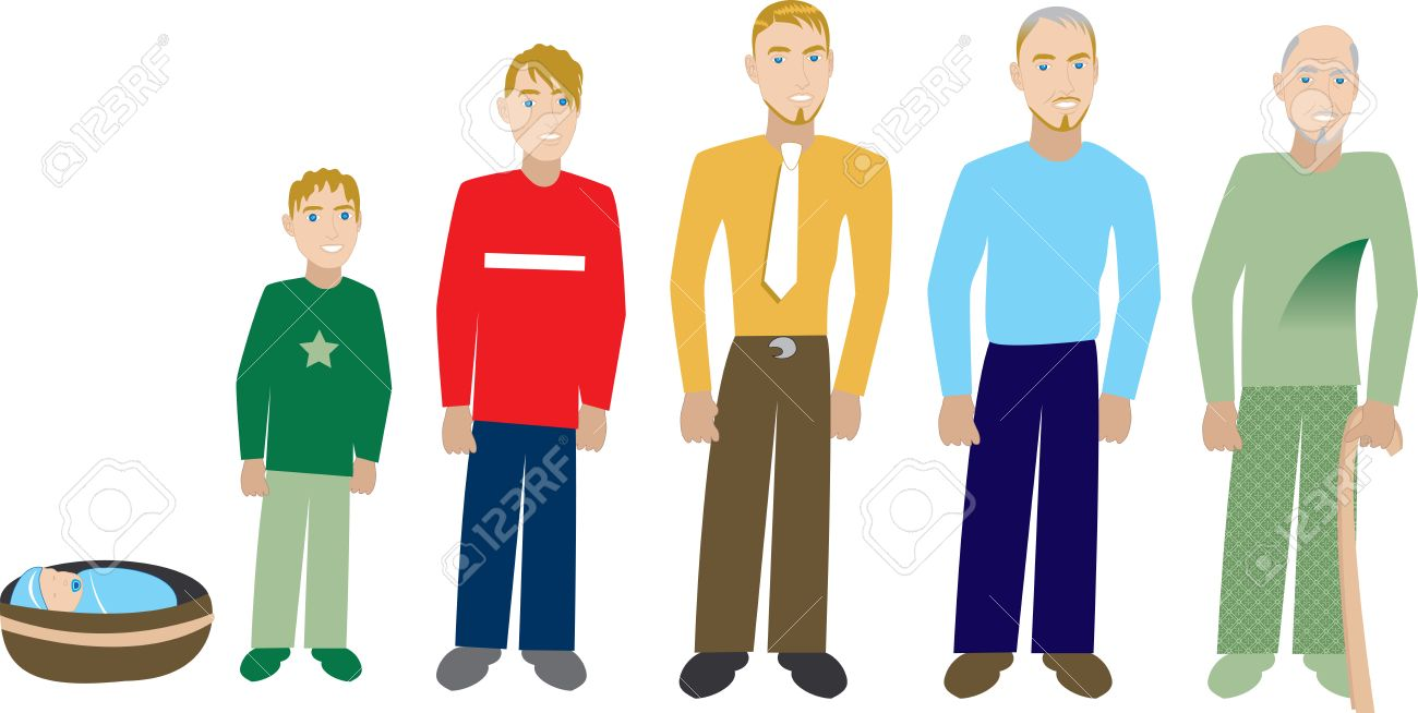 Male age progression, available for females and in different
