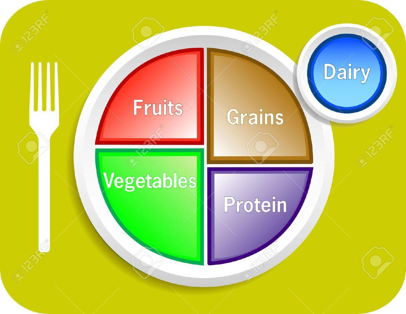 Vector illustration of new my plate replaces food pyramid. Stock Vector - 9718902