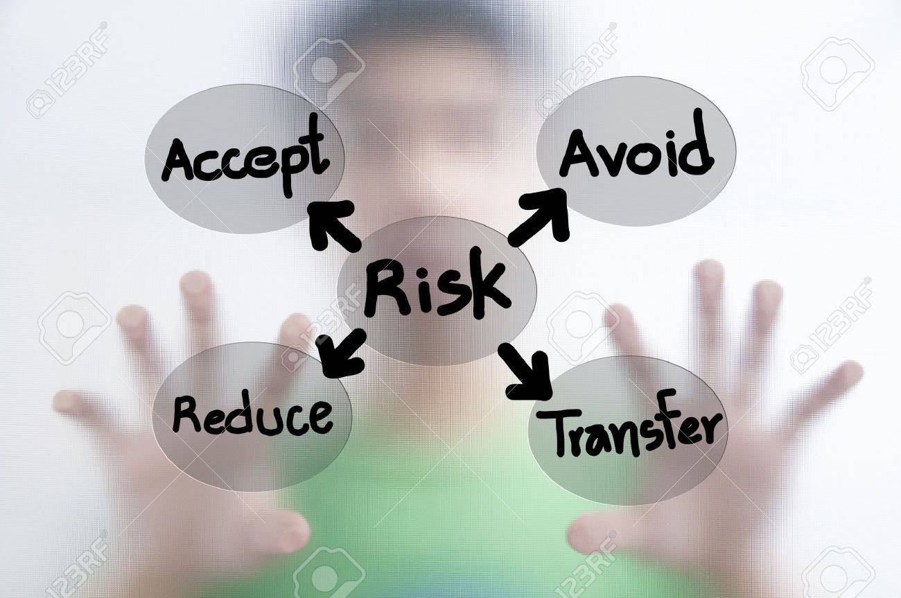 Man and risk management concept Stock Photo - 11071374