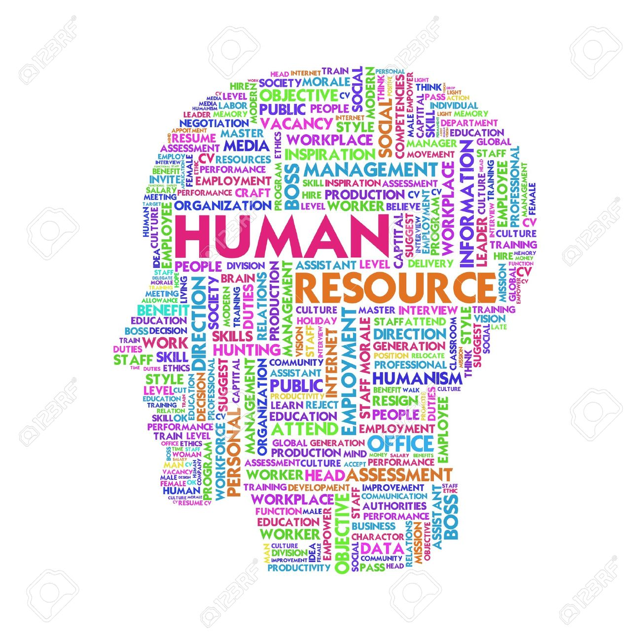 Image result for role of hr word cloud
